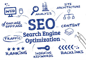 seo search engine optimization ranking algorithm process affecting visibility website chart wirh icons 35696219